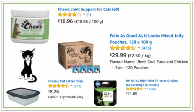 Some of the items on our Cat Call Amazon Wish List